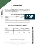 20190522_Publicación_Resultados finales.pdf