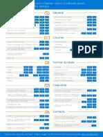 50 raccourcis clavier dans Outlook pour gagner du temps.pdf