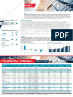 Philadelphia Americas MarketBeat Office Suburban Q42019