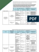 3.2 Upazila Level Govt Office Menu & Sebabox Structure Guideline (2) (1)