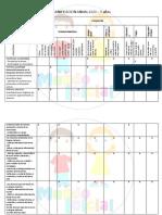 Modelo Planificacion Anual 5 Años