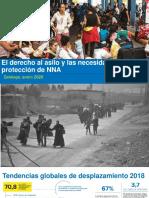 Derecho Al Asilo y Necesidades de Proteccion NNA