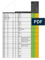 BSM list of cars Vers 2.7