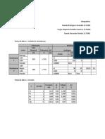 Practica de laboratorio 1.pdf
