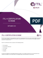ITIL_4_Certification_Scheme_060918