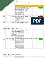 Proyectos laborales presentados y en tramite 20191115