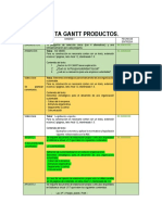 CARTA GANTT PRODUCTOS