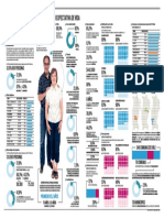 Infografia Adultos Mayores