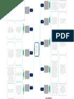 Mapa 10 areas del conocimiento 3.pptx