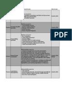 Mapeo de Roles - Finanzas.xlsx