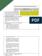 Draft Regulations Supply Code