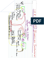 IFRS 9 notes