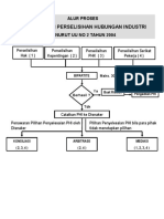 flowchart LY.pdf