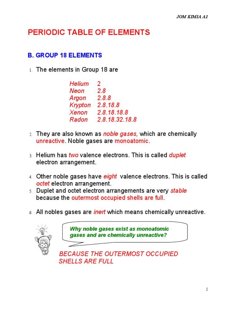 2 group 18 elements updated chlorine potassium gamestrikefo Choice Image