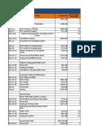 Work Schedule of block 4
