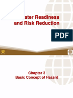 3_Basic_Concept_of_Hazard.pptx