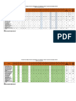 CAPAIAN INDIKATOR PROMOSI & PM 2019 EDISI 17 AGUSTUS.xlsx