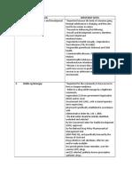 DOH PROGRAMS.docx