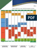 Malla Administracion Empresas.pdf