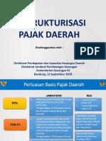 Restrukturisasi Pajak Daerah