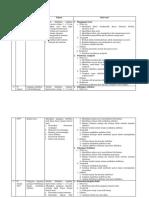 Intervensi Keperawatan ASKEP.docx