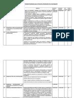 Actividades Realizadas para el Fomento y Realización de la Investigación LICENCIAMIENTO 09.02.18.docx