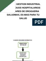 drogueria saludmax,es mas para tu daslud.pdf
