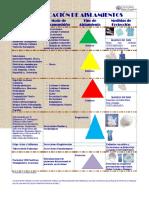 Clasificacion de Aislamientos ACTUAL (1).docx