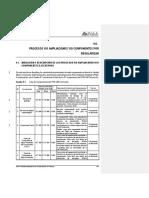Cap 9 Procesos a Regularizar_20191203 corr NVM 40-41-42-43-44-47.docx
