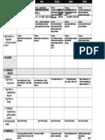 WEEK 17-QTR 2-MAPEH 1 DLL.doc