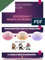 SOCIOLOGIA MODOS DE PRODUCCION