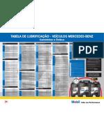 tabela_lubrificacao_mercedesbenz