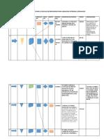 FLUJOGRAMA-DE-PROCESO-PARA-EL-CÁLCULO-DE-PROVISION JUBILACIONES-ENTIDAD-FINANCIERA