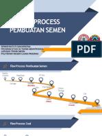Pekan I 16 Agustus 2019 - Flow Proses Pembuatan Semen-converted.pptx