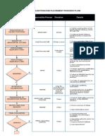 9.1-Flow-Chart-RSP.xlsx