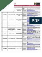 Directorio_de_enlaces_de__Atencion_SIDEA_15-01-2020 (1)