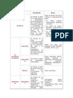 tabla de clasificacion de rocas sedimentarias