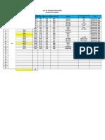 List sample_Geotechnical