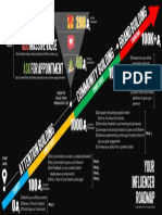 KLR+Influencer+Roadmap.pdf