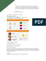 ITPC horoscope program.docx