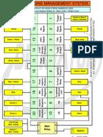 Dicktator Software Guides Turbocharger Throttle