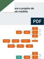 Etapas-para-o-projeto-de-móveis-sob-medida.pdf