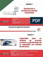 9 Sesion IM II Capacidad de un sistema de produccion continuo y arboles de decision.pdf