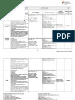 CEFA Planificação  CD - 2019-2020