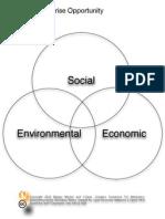 Spheres of Enterprise Opportunity