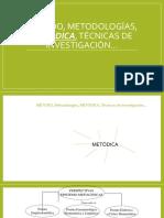 Metodo, Metodologías, METÓDICA, Técnicas de Invest oct2019