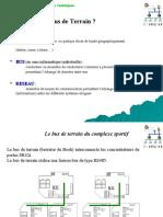bus de terrain et RLI.pdf