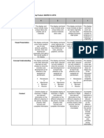 Rubric for Evaluating Culminating Product MAPEH IX ARTS