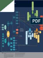 Mapa conceptual AVA.pdf