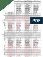 Hexcrawl - Gerador de Mapas Hexcrawl.pdf